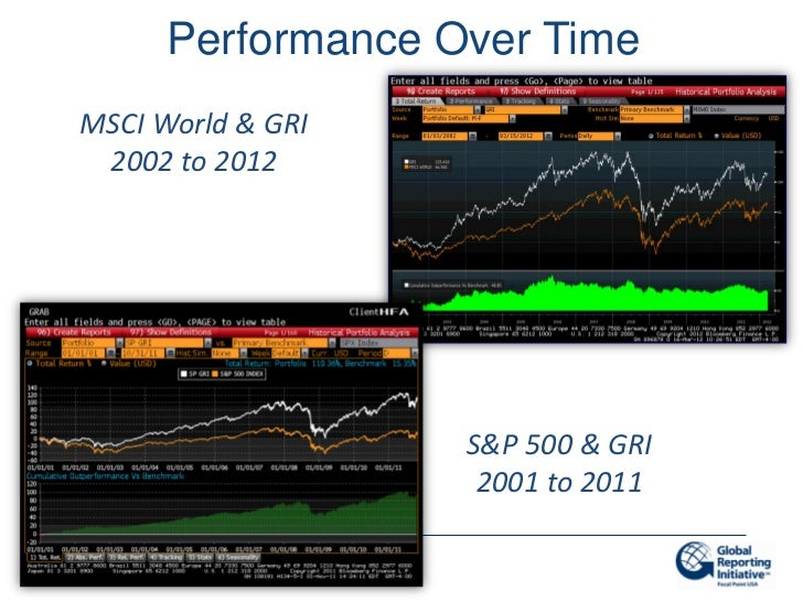 Performance Over TimeMSCI World & GRI 2002 to 2012                   S&P 500 & GRI                    2001 to 2011