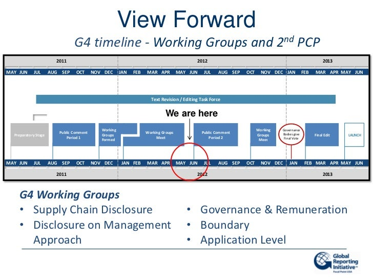 View Forward                                G4 timeline - Working Groups and 2nd PCP                        2011          ...