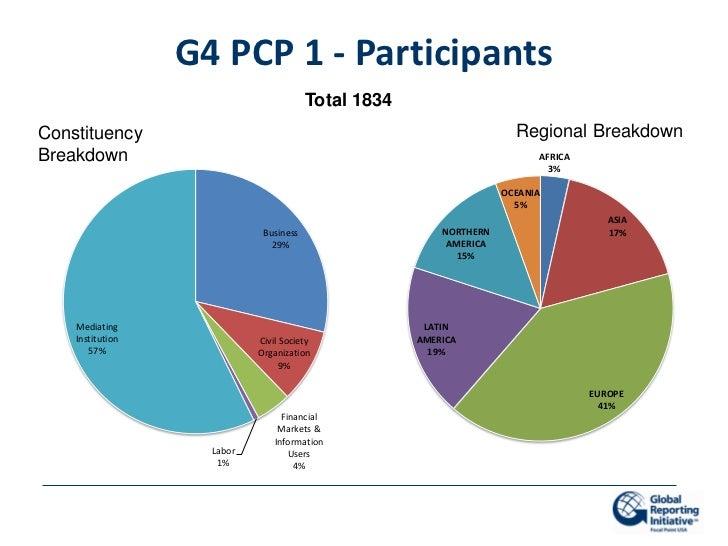 G4 PCP 1 - Participants                                        Total 1834Constituency                                     ...