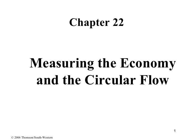 Measuring the Economy and the Circular Flow <ul><li>Chapter 22 </li></ul>© 2006 Thomson/South-Western