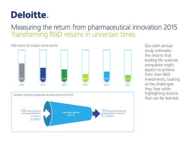 Measuring the return from pharmaceutical innovation 2015 Transforming R&D returns in uncertain times Our sixth annual stud...