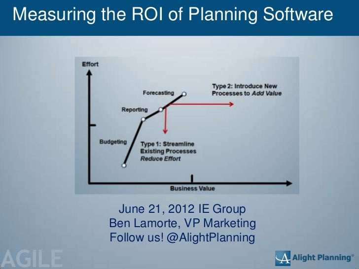 Measuring the ROI of Planning Software            June 21, 2012 IE Group           Ben Lamorte, VP Marketing           Fol...