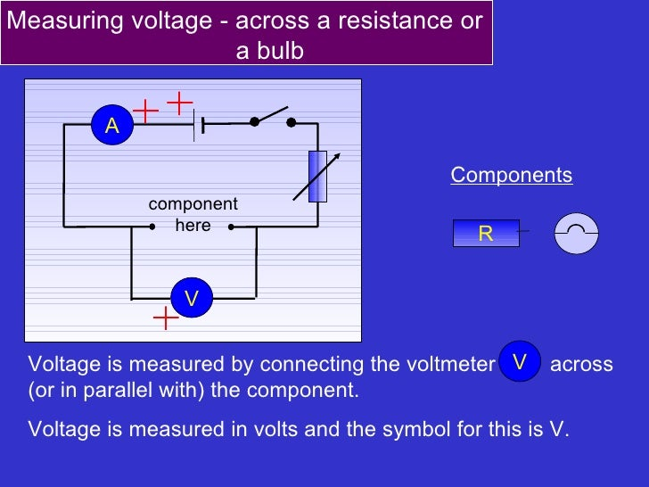 A V component here R Voltage is measured by connecting the voltmeter  across   (or in parallel with )  the component. Volt...