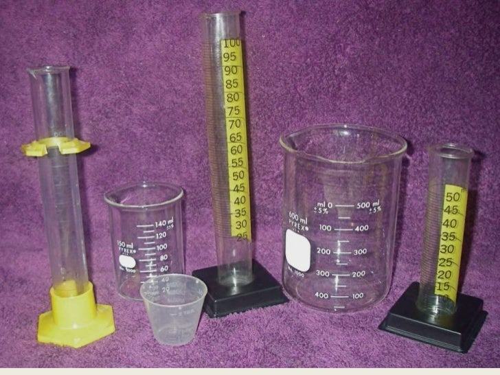 Volume Measuring Instruments : Measuring volume teach