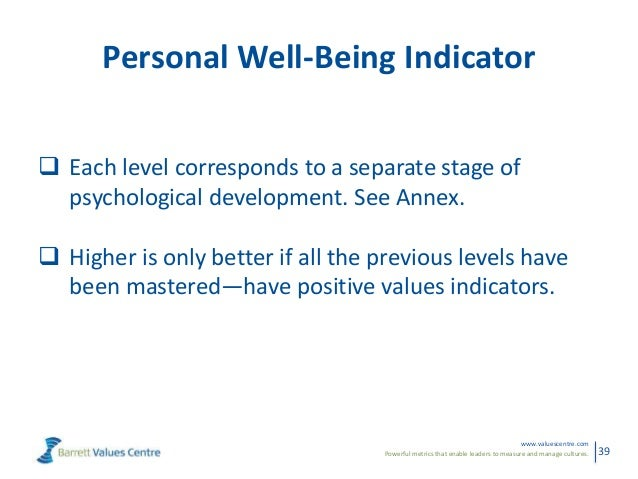 valuations of individual well being with 1 swb as a measure of individual well-being andrew e clark1 (paris school of economics - cnrs) chapter 16 of the oxford handbook of well-being and public policy march 2015.