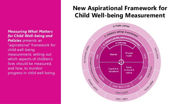 Measuring What Matters for Child Well-being and Policies - Key messages in a few slides Slide 2