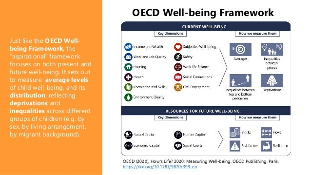 Measuring What Matters for Child Well-being and Policies - Key messages in a few slides Slide 3