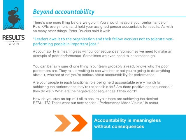 750 word essay on the importance of accountability