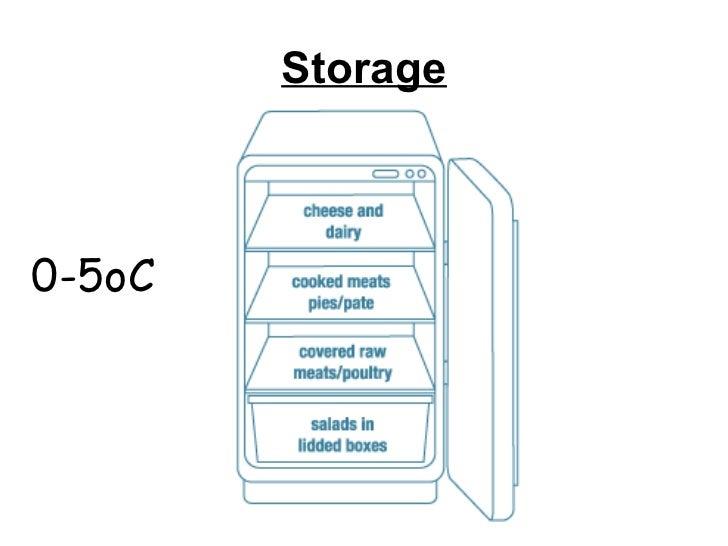 Storage 0-5oC