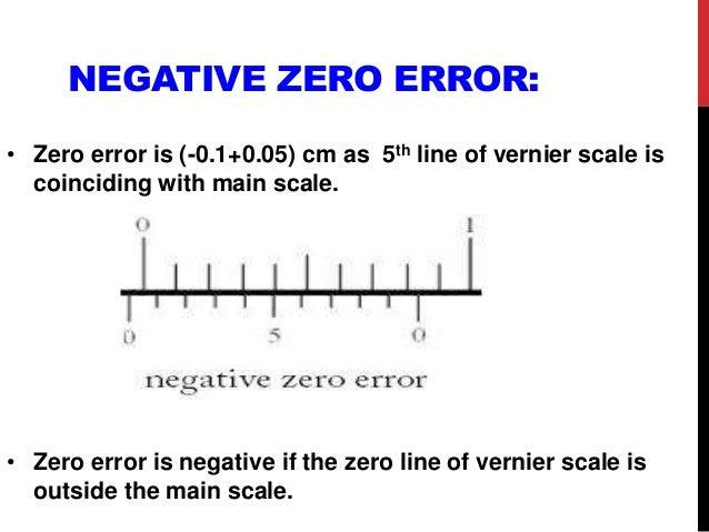 Measuring instruments ppt 11 negative zero error ccuart Image collections
