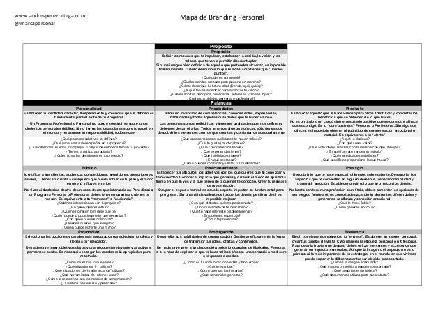 www.andresperezortega.com @marcapersonal Mapa de Branding Personal Propósito Propósito Definir las razones que te impulsan...