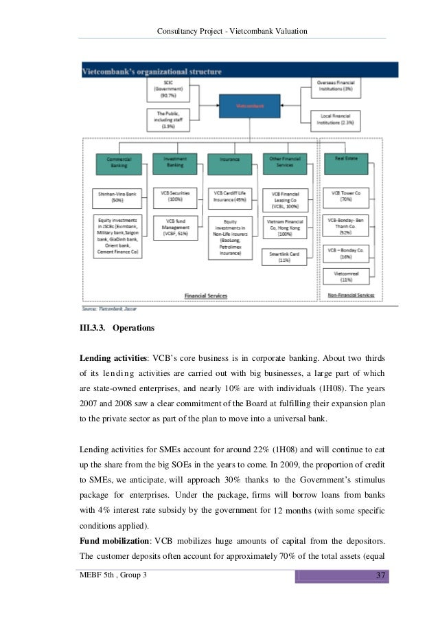banking finance master proposal thesis Nepalese banking – a case study him bahadur gurung hereby certify to be the author of this master thesis that was merchant banks & finance companies.