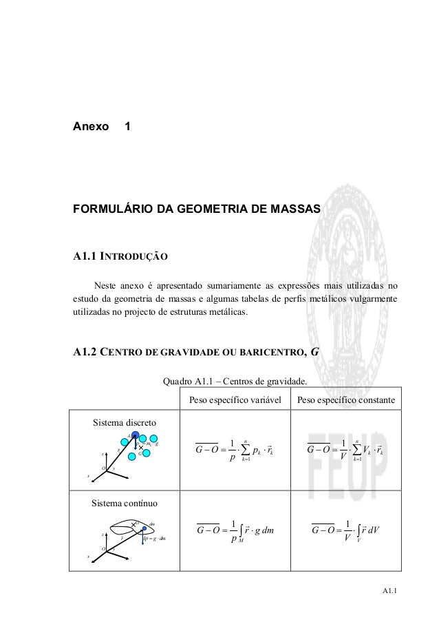 A1.1 Anexo 1 FORMULÁRIO DA GEOMETRIA DE MASSAS A1.1 INTRODUÇÃO Neste anexo é apresentado sumariamente as expressões mais u...