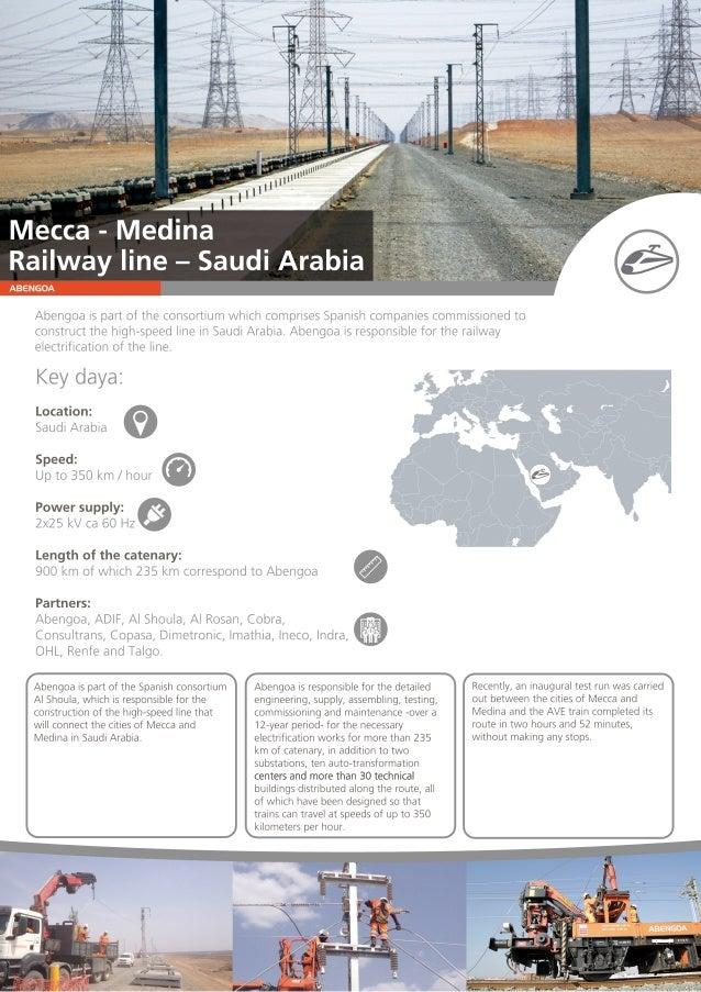 Mecca-Medina railway line