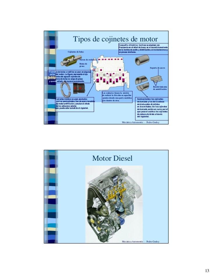 Tipos de cojinetes de motor                                                                           Casquillo cilíndrico...