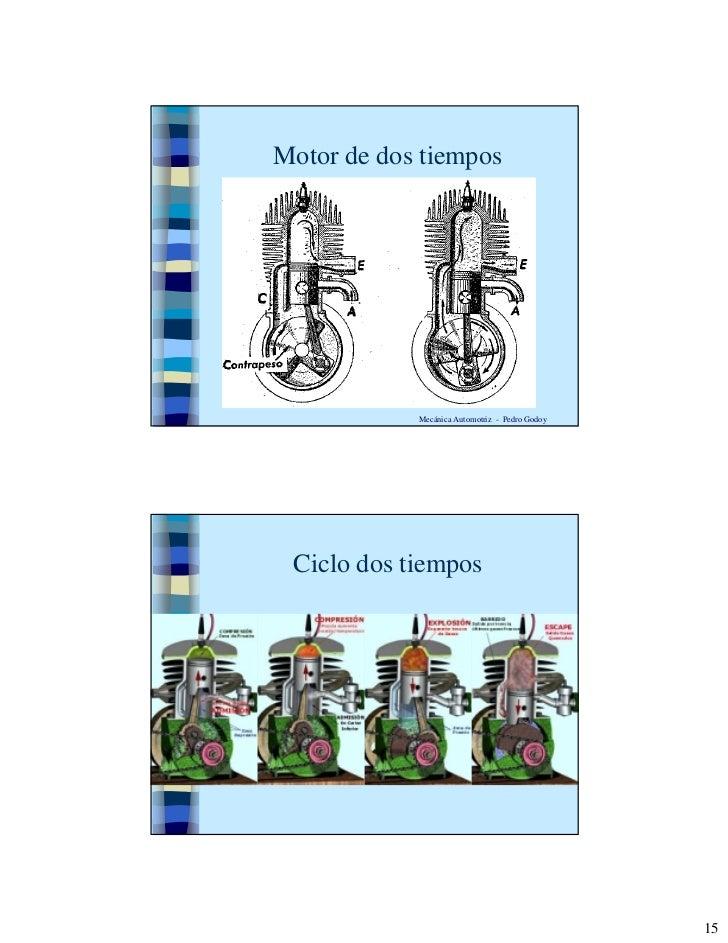 Motor de dos tiempos                 Mecánica Automotriz - Pedro Godoy      Ciclo dos tiempos                             ...