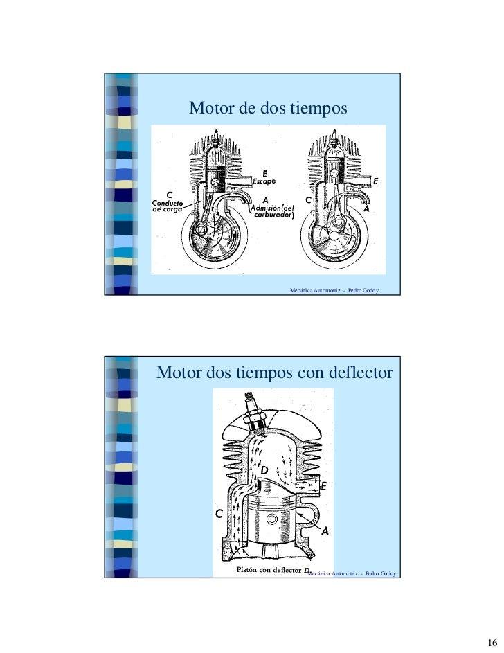 Motor de dos tiempos                      Mecánica Automotriz - Pedro Godoy     Motor dos tiempos con deflector           ...