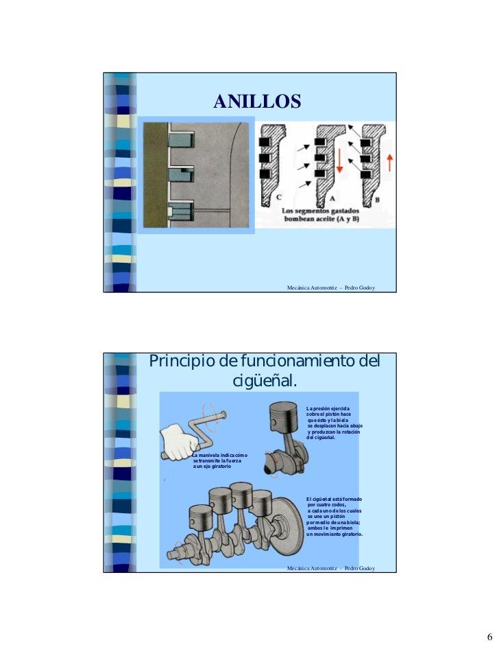 ANILLOS                                    Mecánica Automotriz - Pedro Godoy     Principio de funcionamiento del          ...