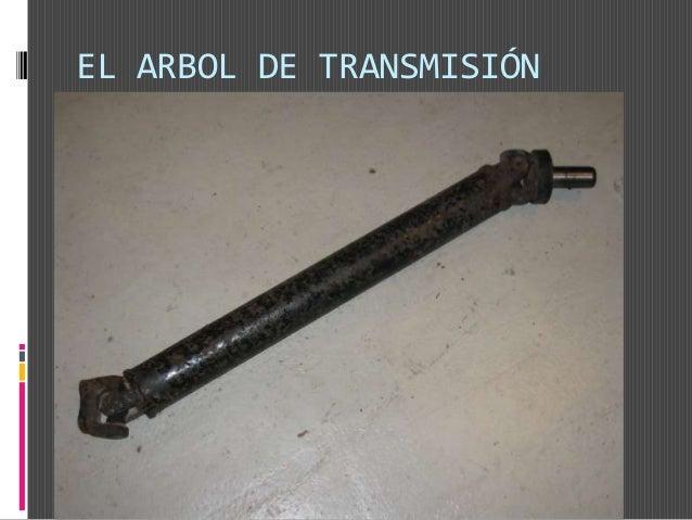 Mecanica automotriz basica
