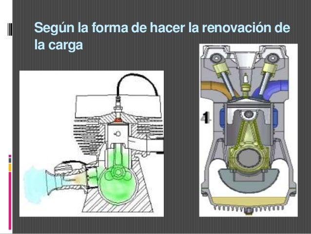 Según la forma de hacer la renovación de la carga