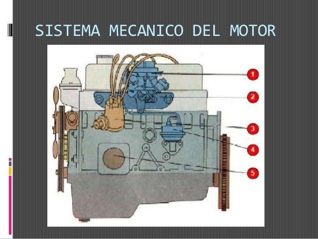 SISTEMA MECANICO DEL MOTOR