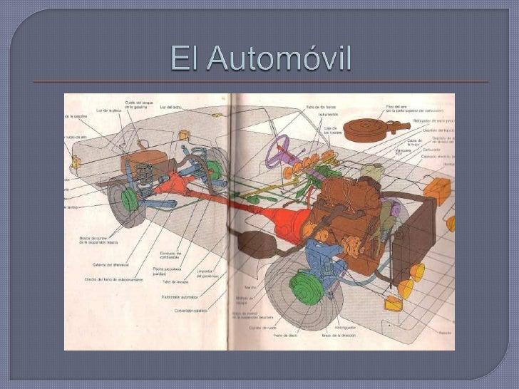 Mecanica Basica Slide 2