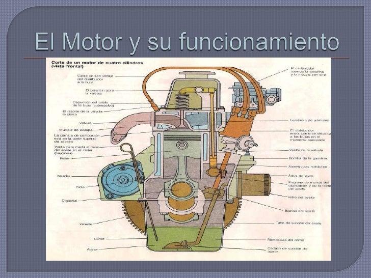 Mecanica Basica Slide 3
