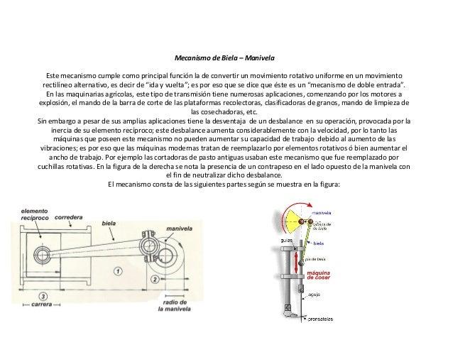 Mecanismo de Biela – Manivela  Estemecanismocumplecomoprincipalfunciónladeconvertirunmovimientorotativounifor...