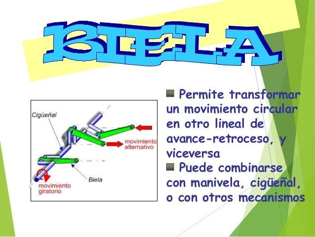 Biela - manivela Biela - excéntrica Biela - cigüeñal Mecanismo de manivela-biela-émbolo