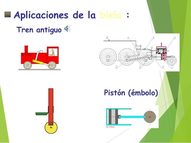 Aplicaciones de la biela : máquina de coser antigua Indica el nombre de los elementos señalados en esta figura de la máqui...
