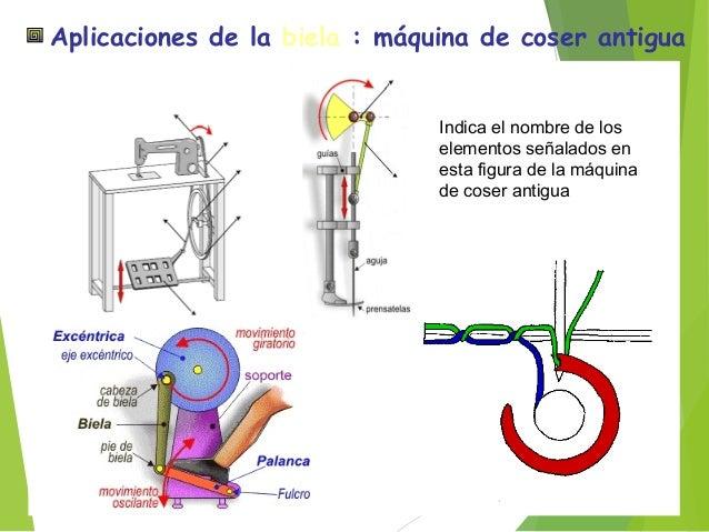 El torno se emplea para elevar cargas con menos esfuerzo Similar a la ley de la palanca: P x R2 = R x R1 Ventaja mecánica:...