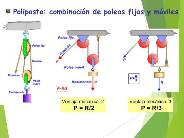R Fórmula general: P = —— , siendo n = nº de poleas móviles 2 n Ventaja mecánica: 1 P = R Ventaja mecánica: 2 P = R/2 Vent...