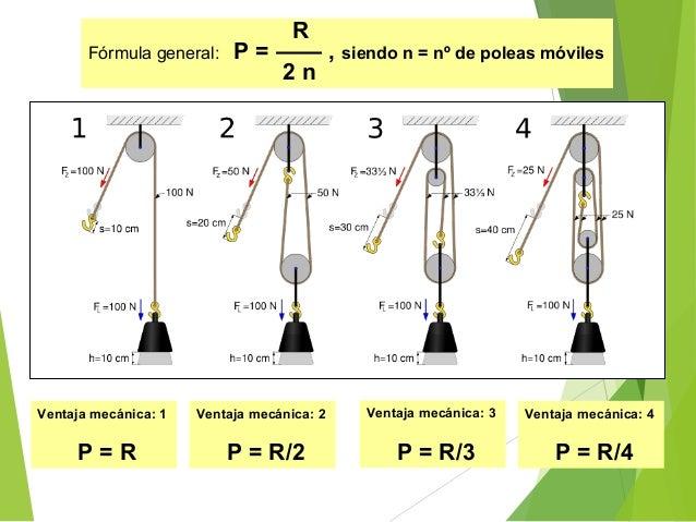 Ruedas de fricción Transmiten el movimiento de giro con cambio de sentido. Tipos de mecanismos: TRANSMISOR REDUCTOR MULTIP...