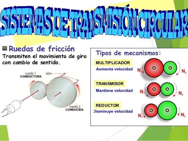 Sistema de poleas y correa Transmiten el movimiento de giro con o sin cambio de sentido. También pueden modificar fuerzas ...