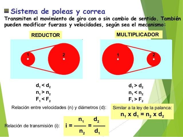 Relación entre velocidades (n) y número de dientes (z): n1 x z1 = n2 x z2 n1 z2 Relación de transmisión i = —— = —— n2 z1 ...