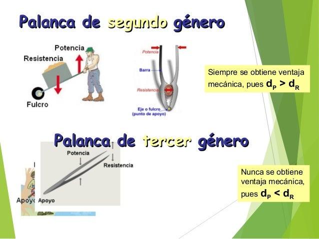 Barras rígidas unidas mediante articulaciones Permiten transformar la dirección, el sentido y el tipo de los movimientos