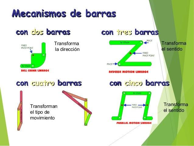 La manivela tiene un movimiento igual al radio del círculo que describe El cigüeñal es un conjunto de manivelas sobre el m...