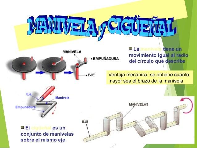 Permite transformar un movimiento circular en otro lineal de avance-retroceso, y viceversa Puede combinarse con manivela, ...