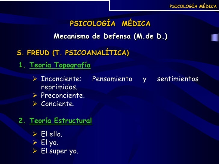 PSICOLOGÍA MÉDICA<br />PSICOLOGÍA  MÉDICA <br />Mecanismo de Defensa (M.de D.)<br />S. FREUD (T. PSICOANALÍTICA)<br />Teor...