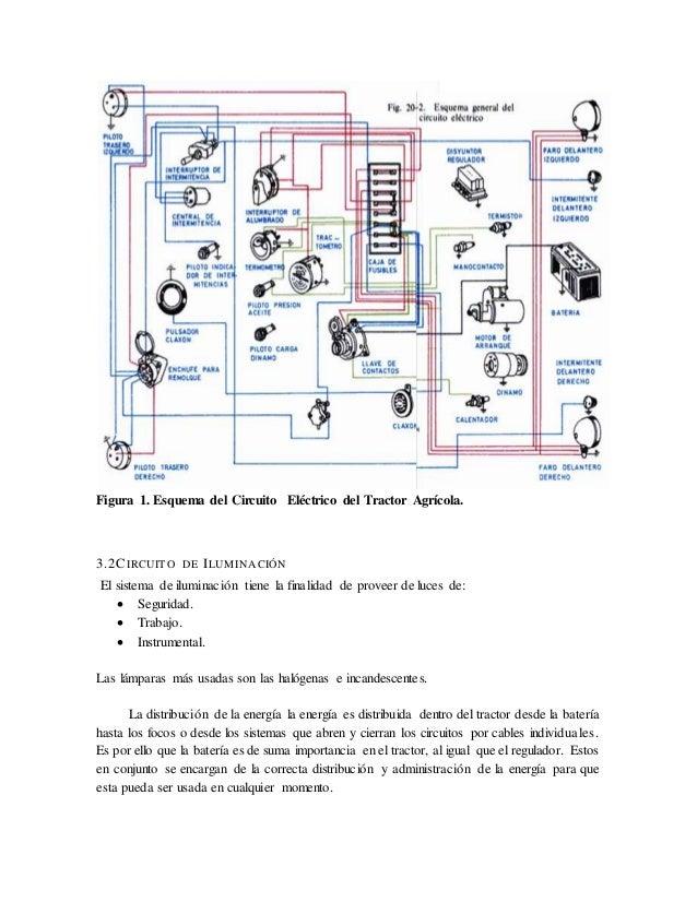 Mecanizacion Agricola Circuito De Luces