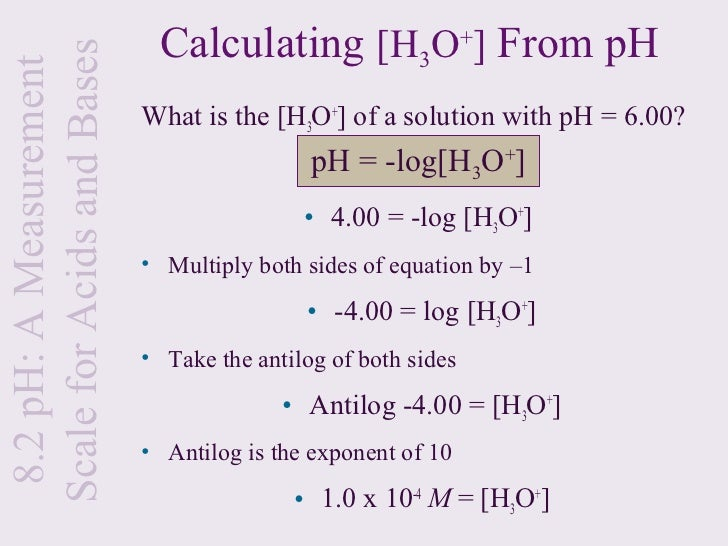 how to find concentration from ph of h3o