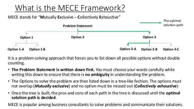 Mece Framework For Structured Thinking Code Ground