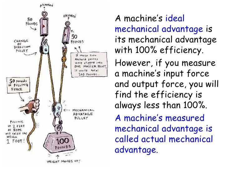 mechanical advantage Crossword solver - crossword clues, synonyms, anagrams and definition of mechanical advantage.