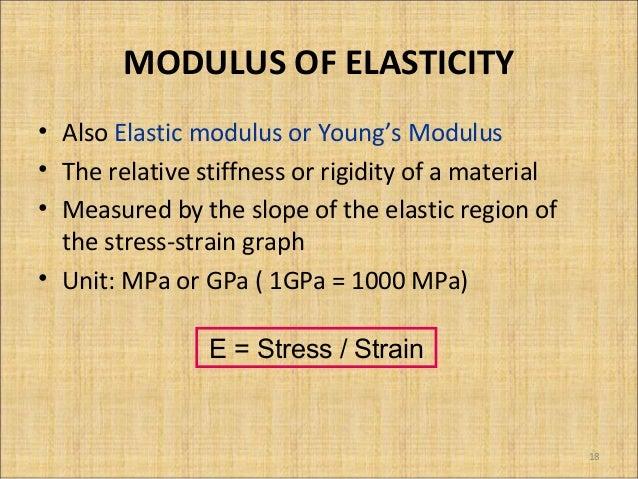 modulus of rigidity of mild steel pdf