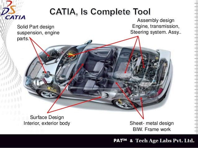 Learn Mechanical Digital Modeling With Auto CAD, CATIA v5, Solid-work…