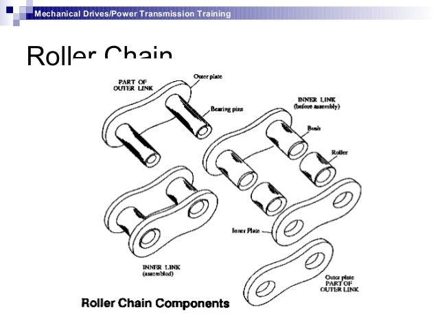 67 december 2007 sprocket and roller chain maintenance