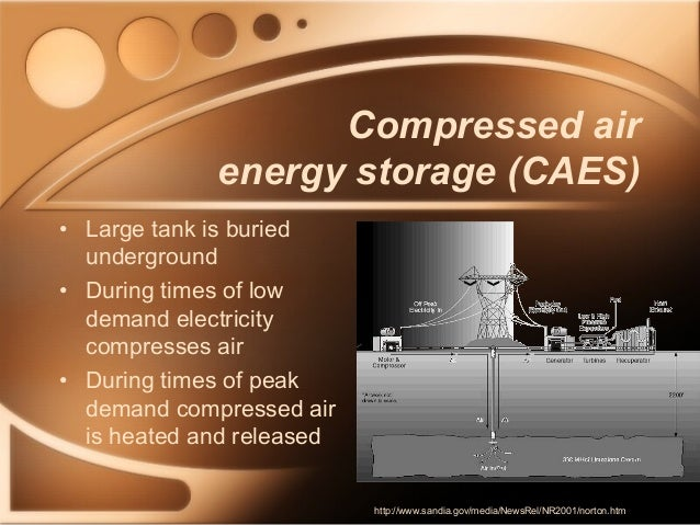 Energy Density Compressed Natural Gas