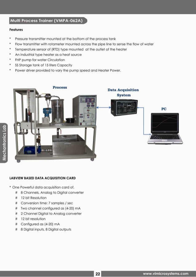 Mechanical labs