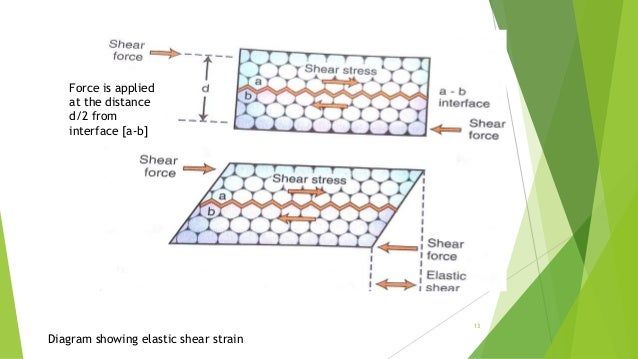 orthodontic applications of biomaterials pdf