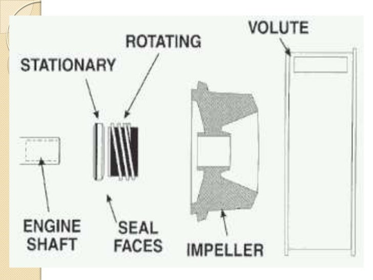mechanical seal vs gland packing packing seal mechanical seal vs gland packings\u003cbr \u003eloss of material\u003cbr \u003e a basic comparison with the leakage rate for the compression packings and mechanical seal